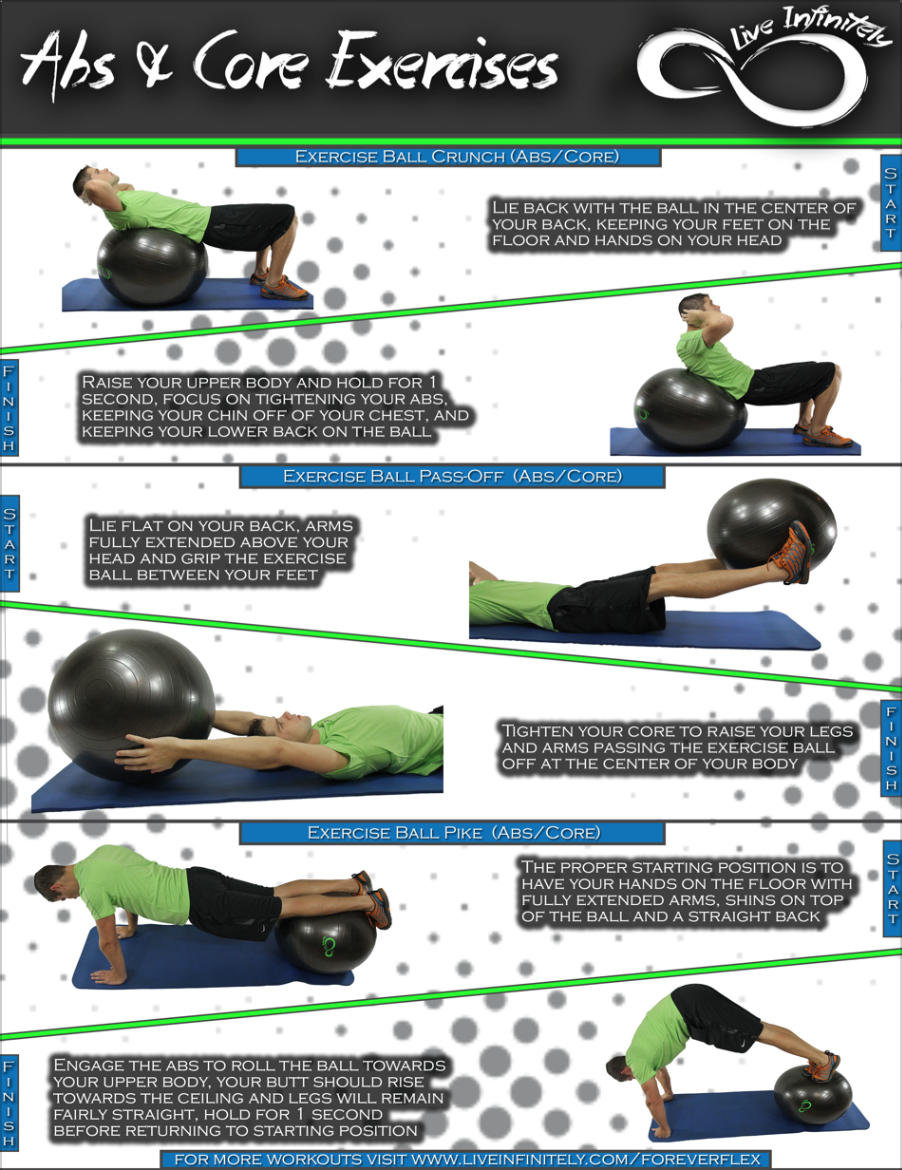 Ab and core workouts for Exercise Ball