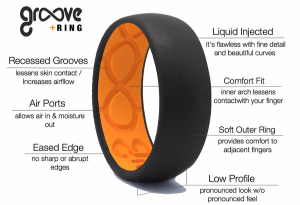 Breathable silicone ring