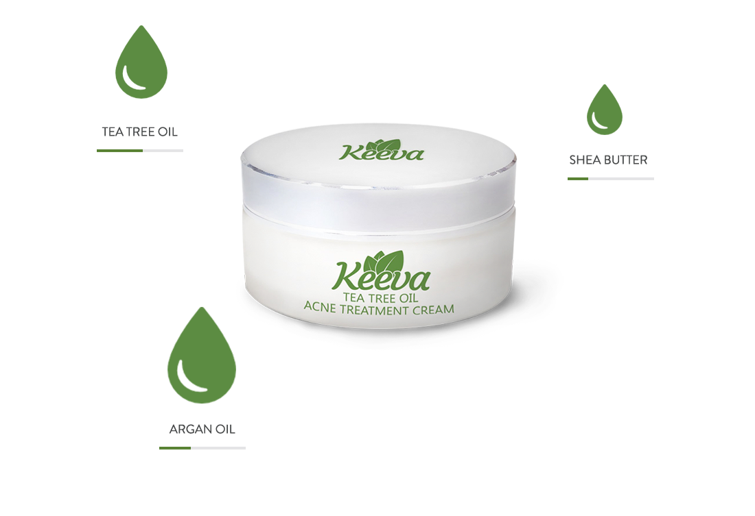 keeva acne cream ingredients
