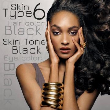 Fitzpatrick Skin Type 6 for permanent makeup and microblading Buypermanentmakeup.com