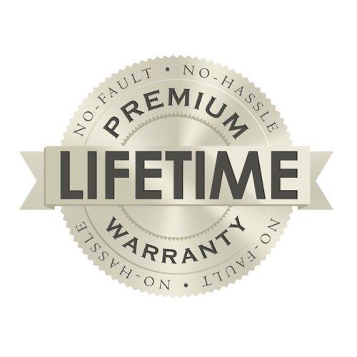 Wingspan Optics Lifetime Warranty