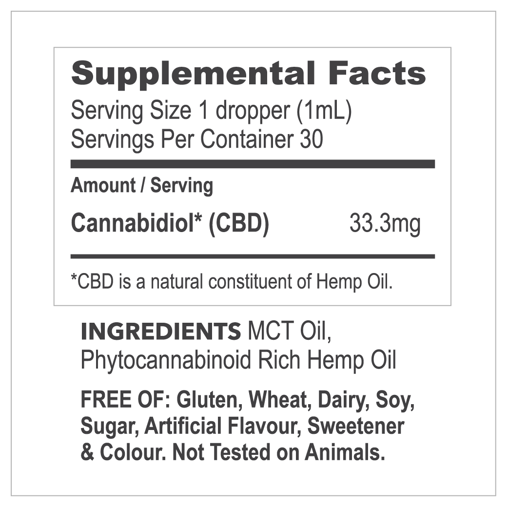 CBD Concentrate Oil Supplemental Facts