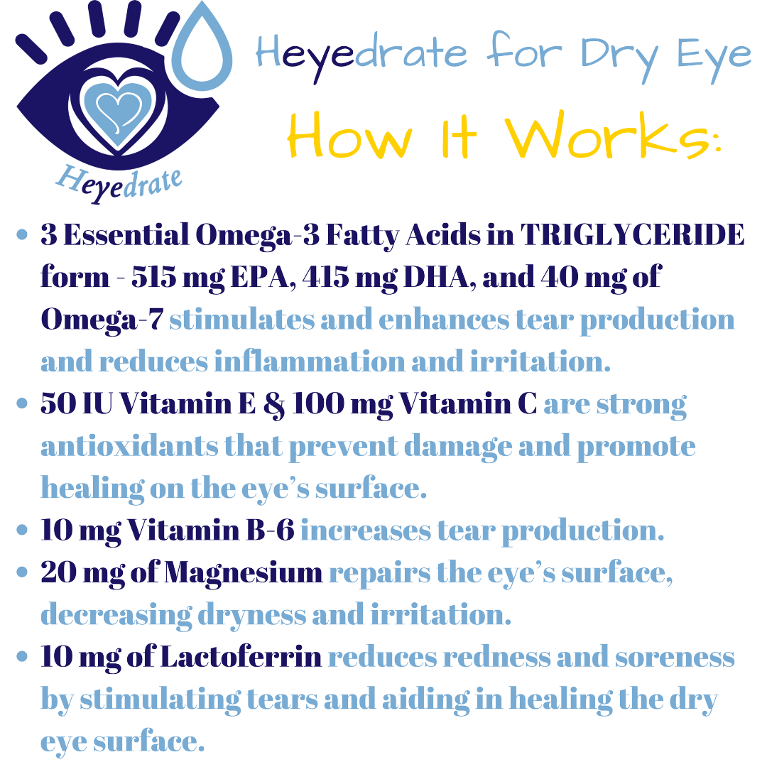 Heyedrate Omega 3 for Dry Eye