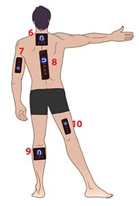 ncap pain locations 3