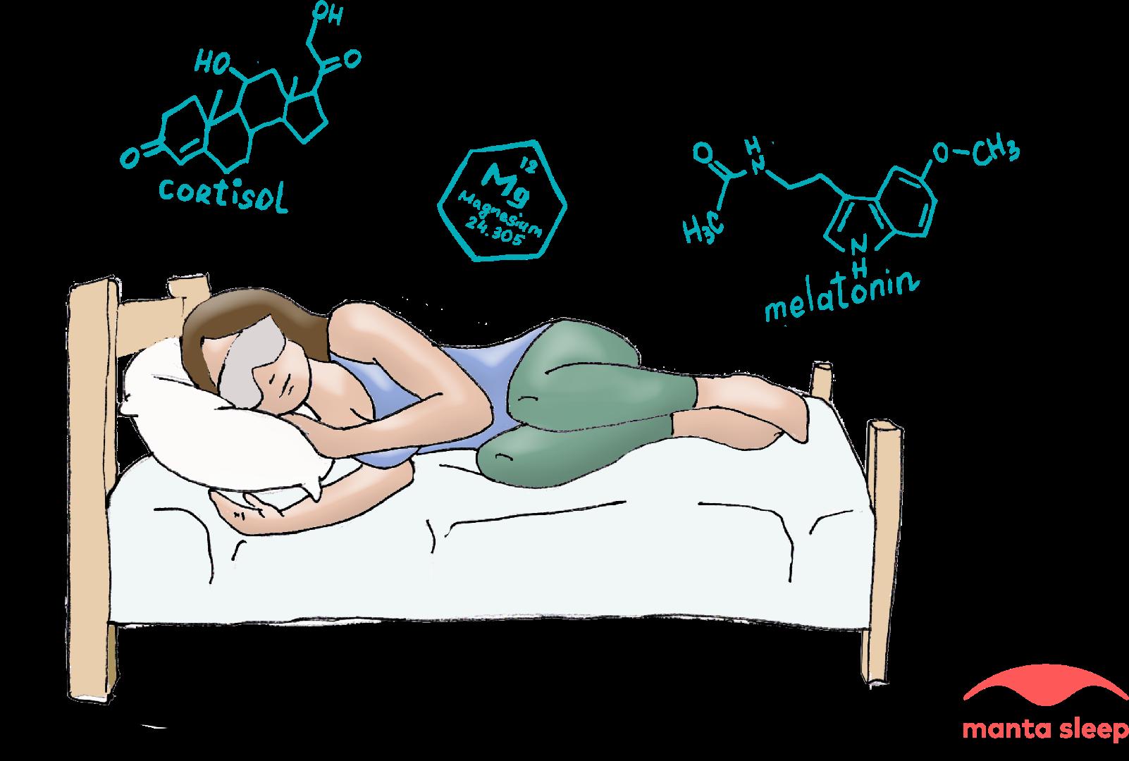 be4d2dd9d The Science of Sleep Masks – Manta Sleep