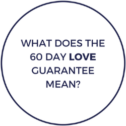 What does the 60 Day LOVE Guarantee mean?