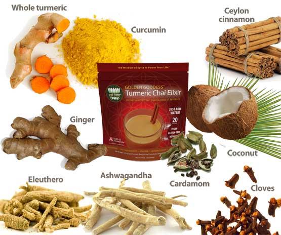 Organic Ingredients in Golden Goddess Turmeric Chai with Ashwagandha