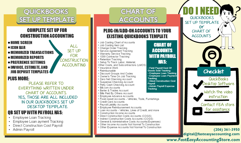 QuickBooks Setup Template OR QuickBooks Chart Of Accounts