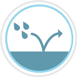Anti Luntur (Waterproof)