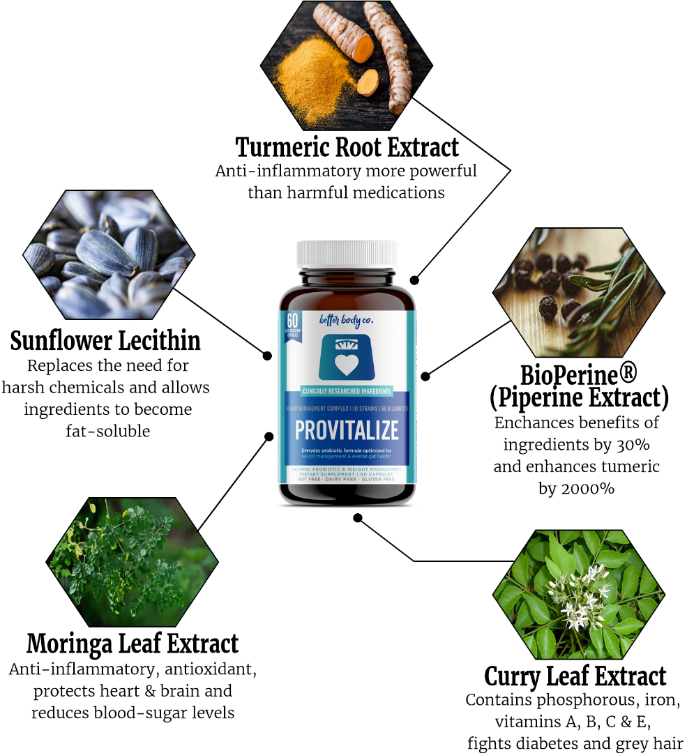 Provitalize 5 Natural Ingredients.png
