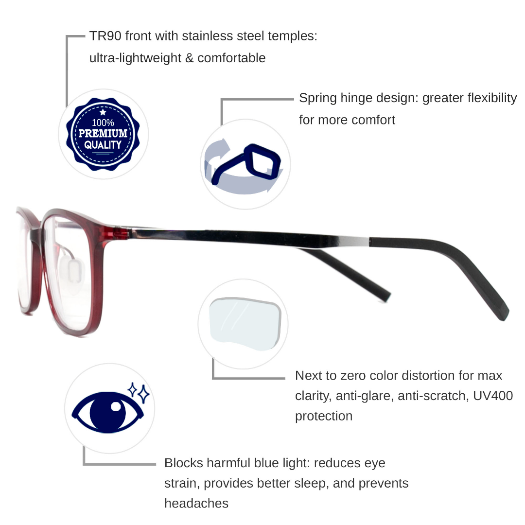 Orion Computer Glasses Benefits Features Infographic | Umizato