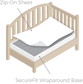 QuickZip Crib Sheets - Safer and Easier