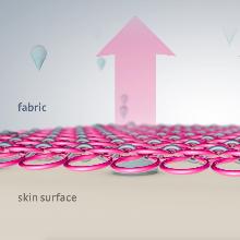 moisture wicking medi fabric