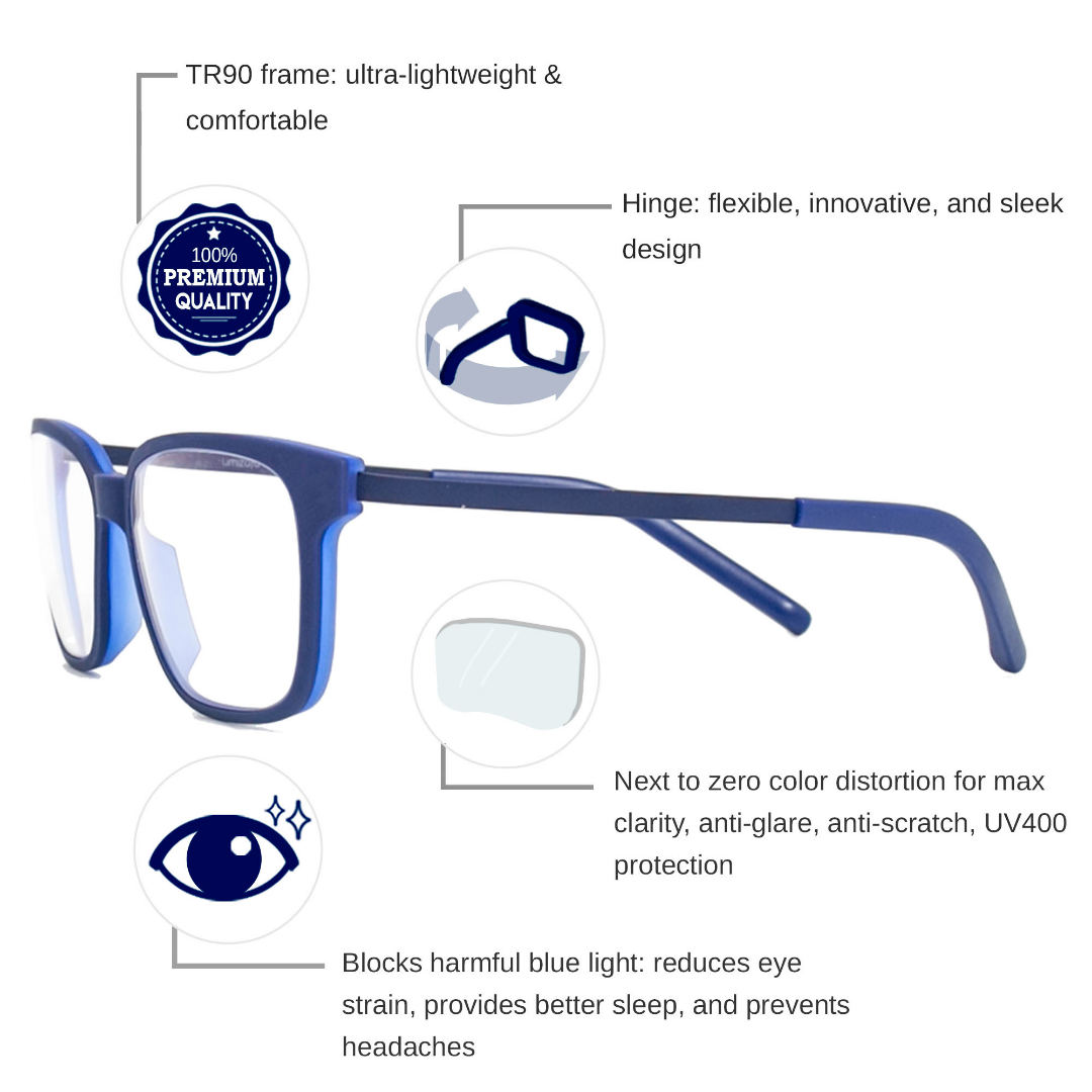 Pictor Computer Glasses Benefits Features Infographic | Umizato