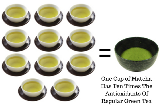 One-Cup-Of-Matcha-Benefits