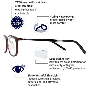 Orion Computer Glasses Features Infographic | Umizato