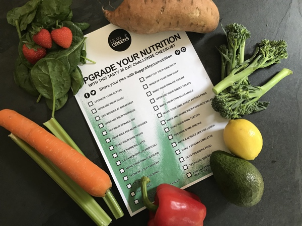 upgrade your nutrition checklist