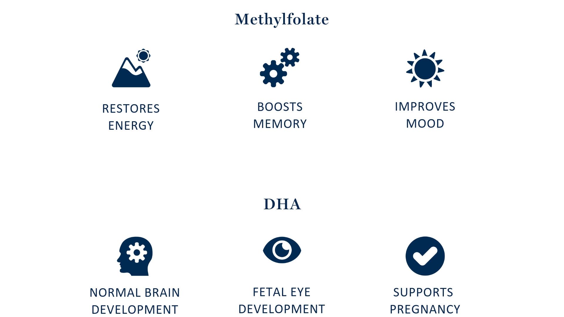 Benefits of Methylfolate & DHA