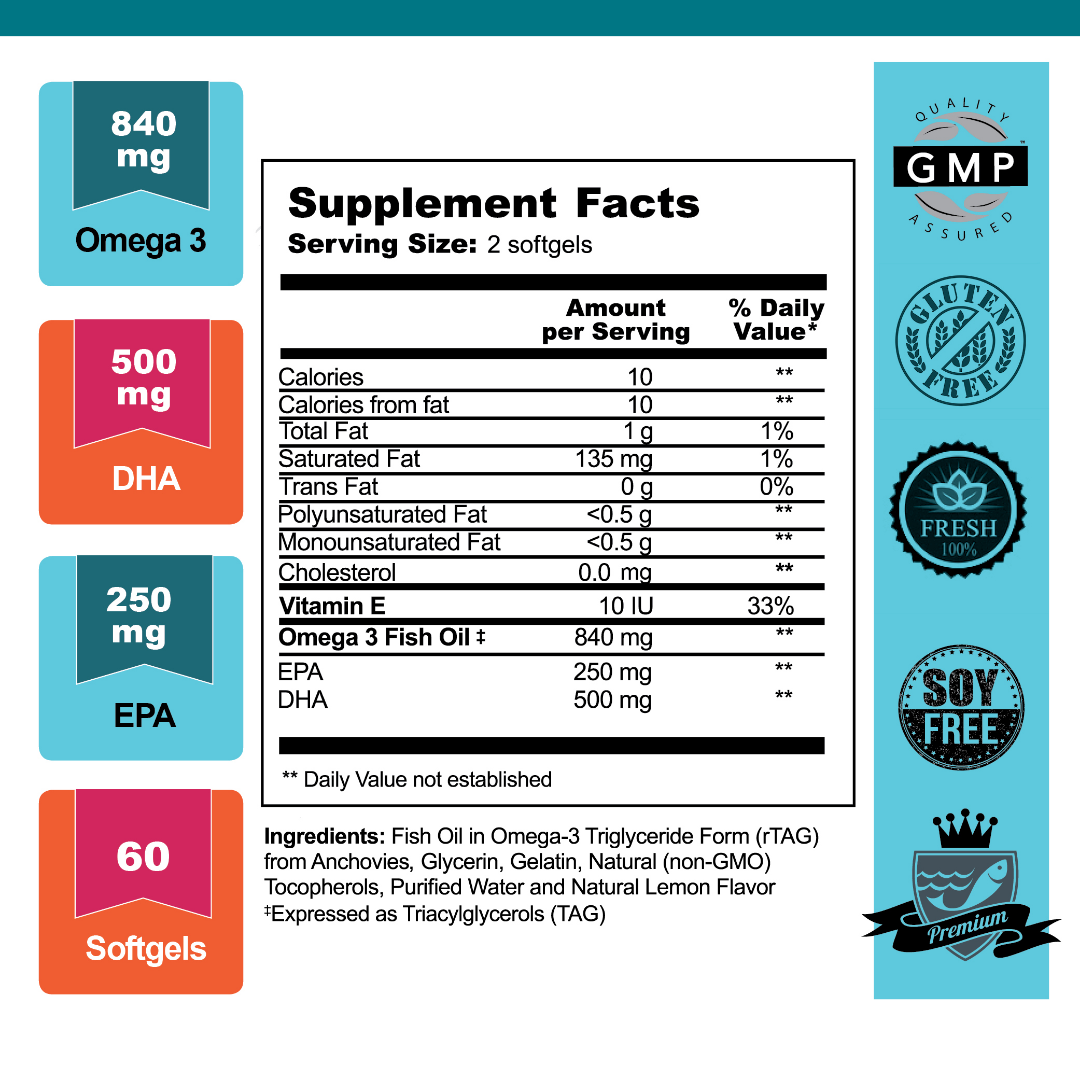 One Fish Two Fish™ Supplement Facts