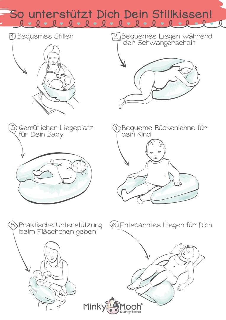 Das flexibel formbare Kissen unterstützt Dich vor der Geburt Deines Babys als Schwangerschafts- oder Seitenschläferkissen, später als die perfekte Stillhilfe oder Unterstützung beim Fläschchen geben - und vielem mehr