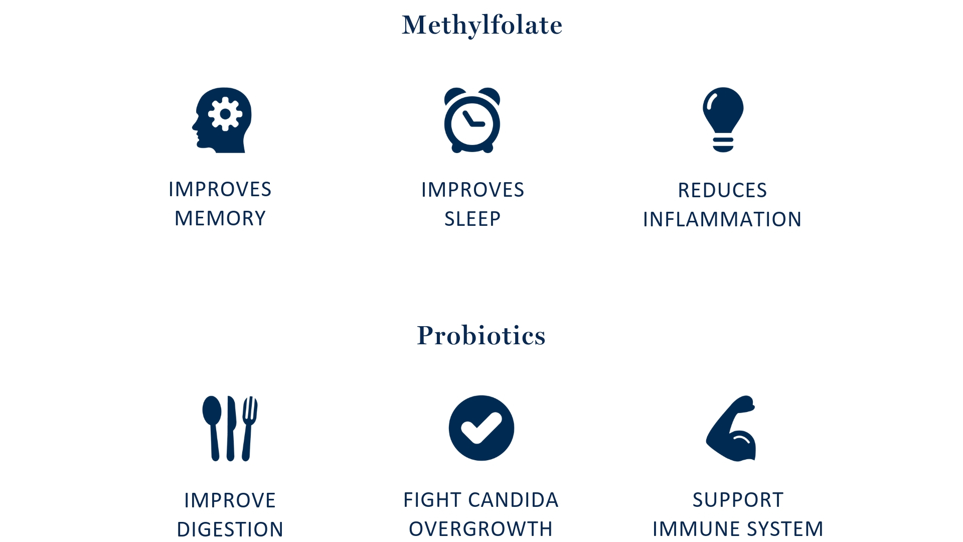 Benefits of Methylfolate & Probiotics