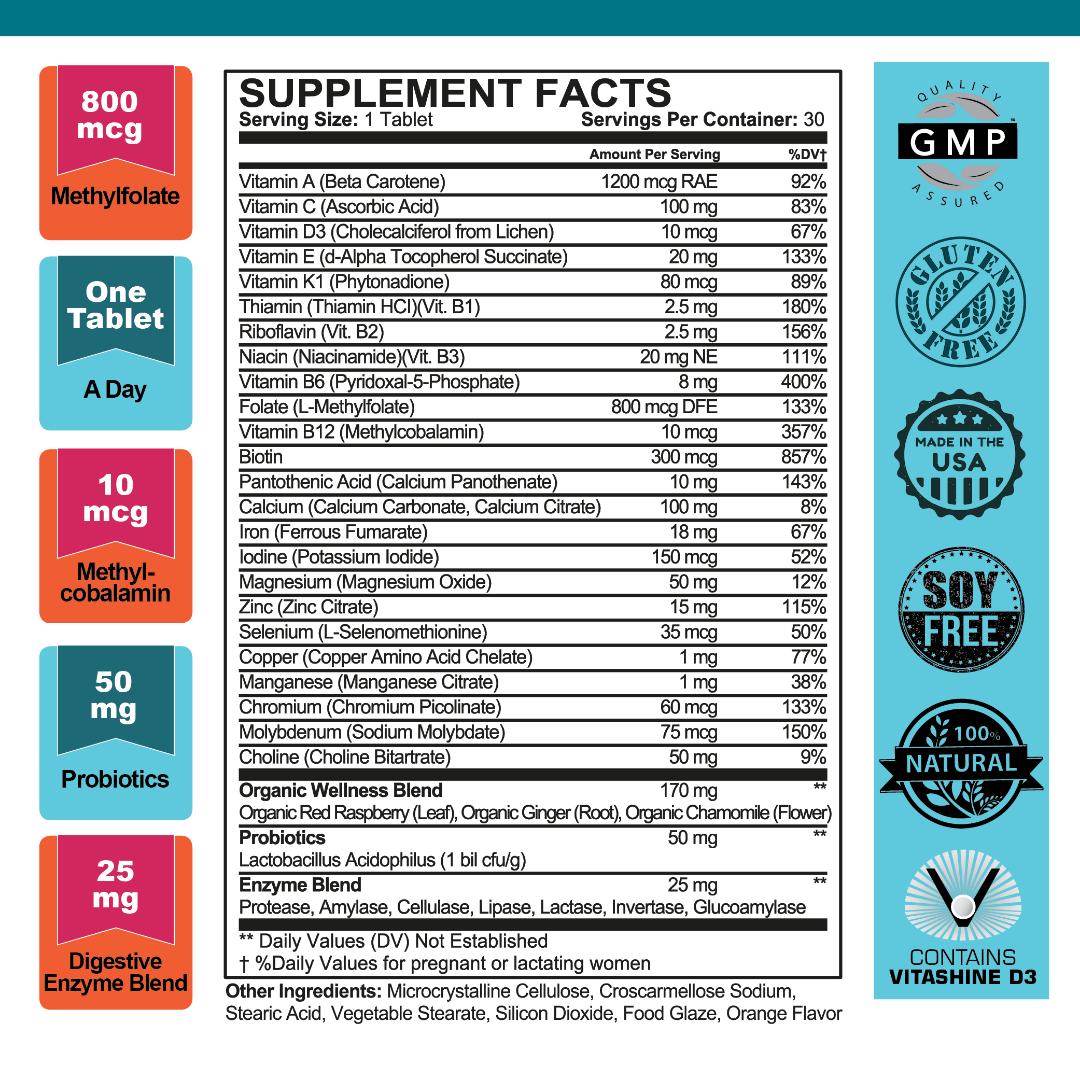 Mama Bird™ Prenatal Multi+ Supplement Facts