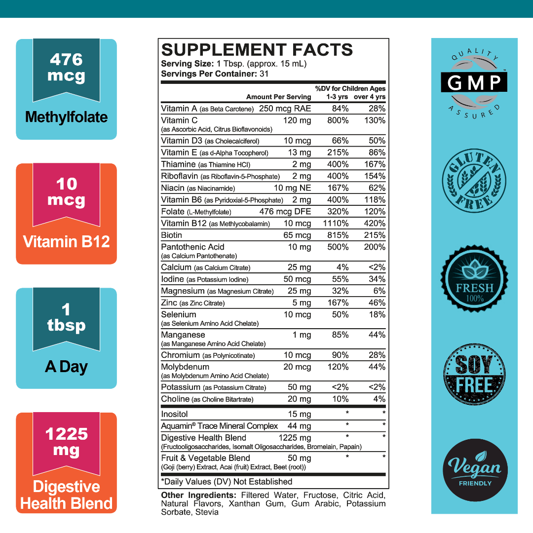 Kids Multi+ Supplement Facts