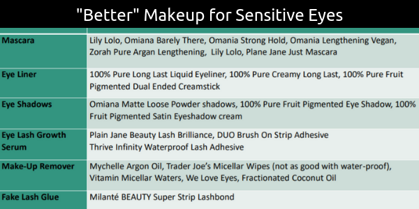 Best Natural Eye Makeup For Sensitive Eyes And Eyelids Dry Eye - Allergic-reaction-to-makeup-remover-on-eye
