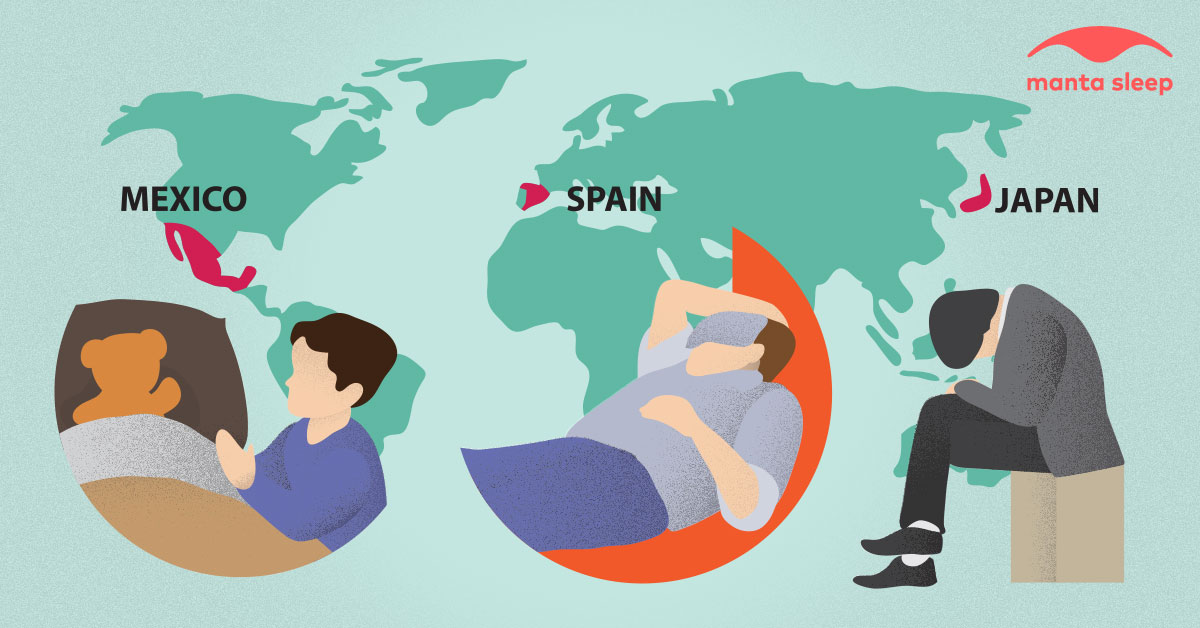 Sleeping habits around the world.