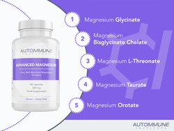 Advanced Magnesium Ingredients